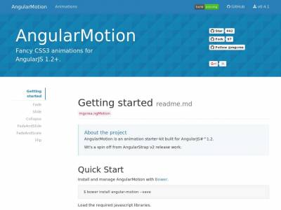AngularMotion