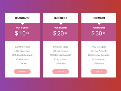 Pricing Table Domains