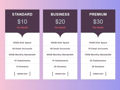 Pricing Table Order