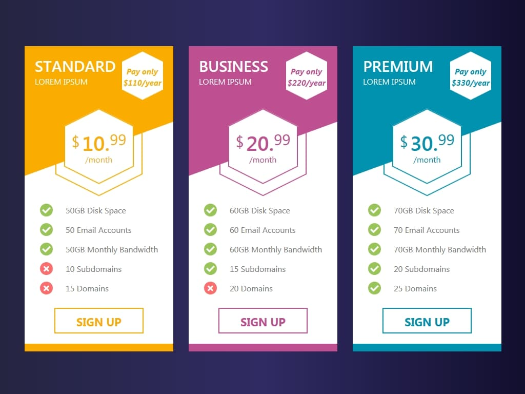 CSS Pricing Table Bootstrap - Прайсы