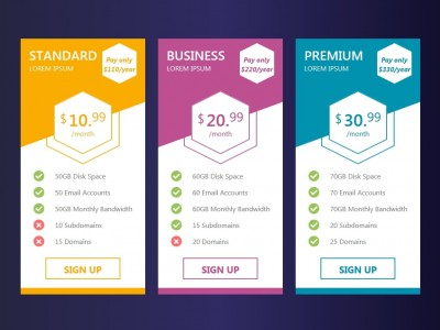 CSS Pricing Table Bootstrap