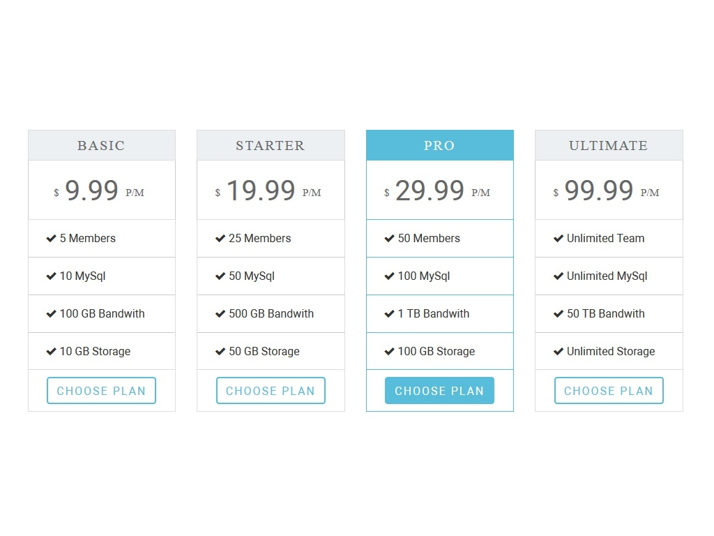 Price list Bootstrap