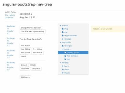 Angular Bootstrap Nav Tree