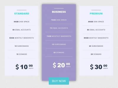 Bootstrap 3 прайсы с эффектом при наведении