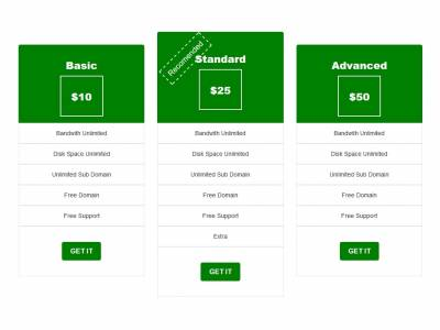 3 Green Price Bootstrap